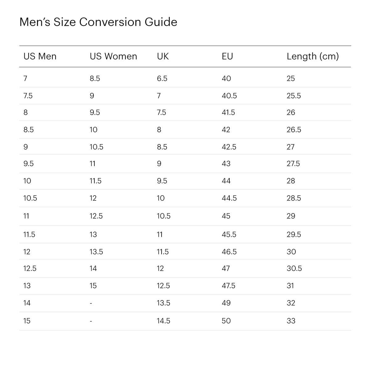 Size guide for men shoes