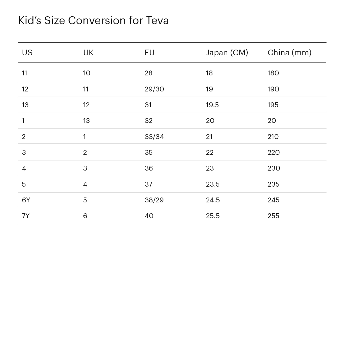 Size Guide for Kids' Sandals