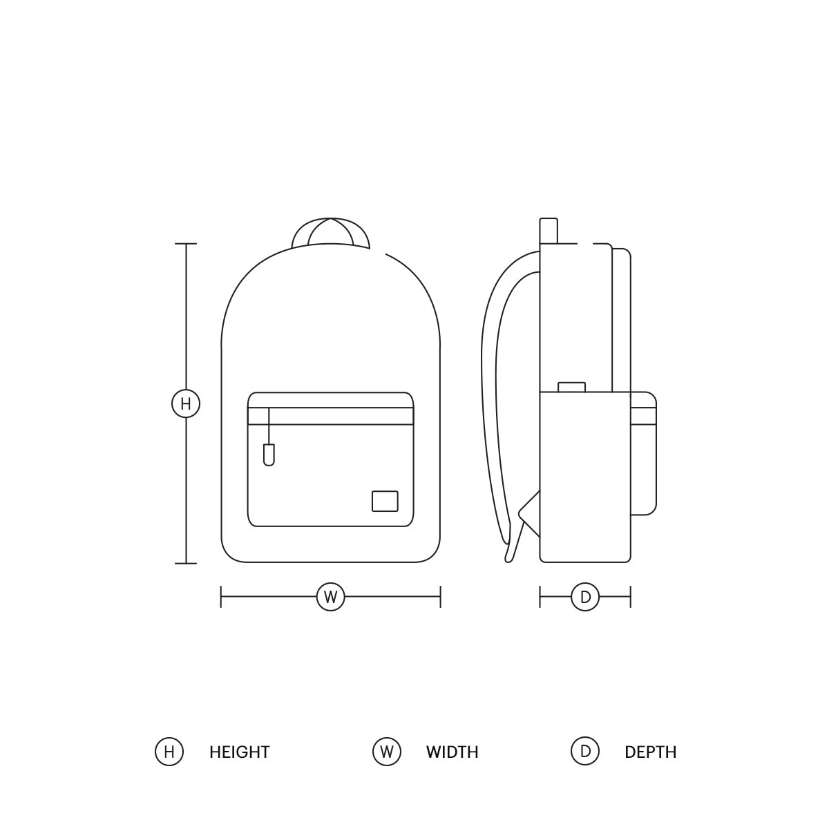 Size guide for backpacks