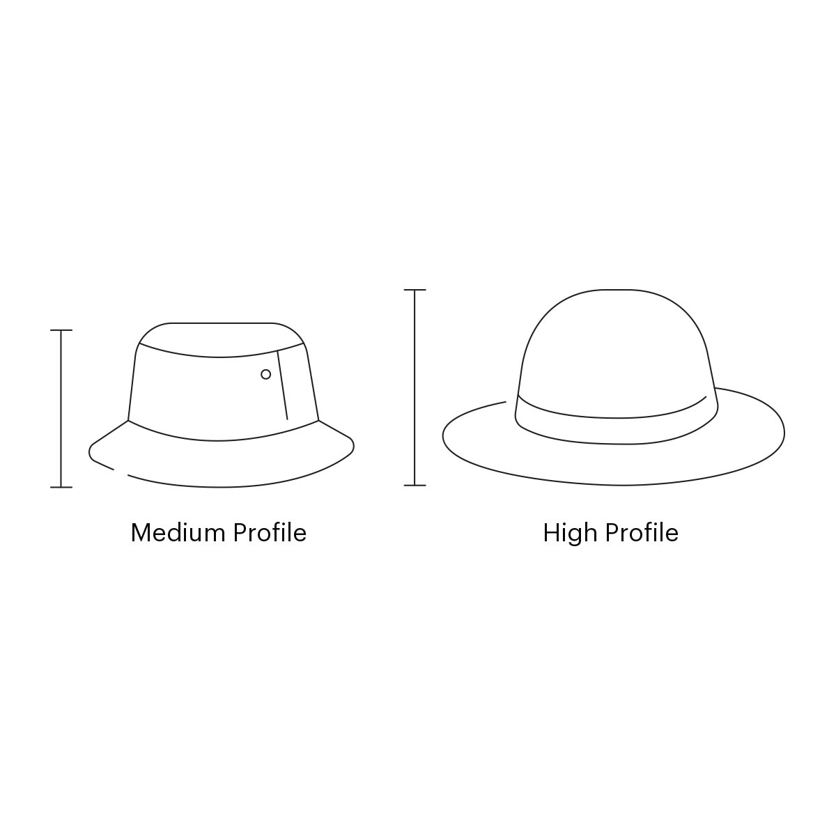 Size Guide for Hats
