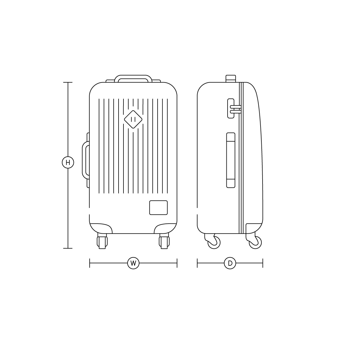 Size Guide for Luggage